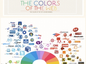 The colours of the web