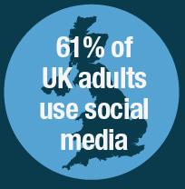 UK social media use 2011